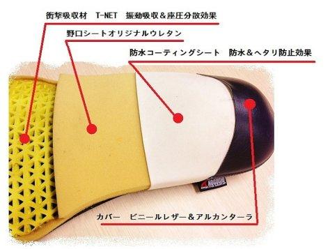 カスタムされた野口シートの大きな特徴は、1番下のレイヤーに入れられる衝撃吸収材のT-NET。温度に依存しない平均的な振動の吸収性と、座圧の分散効果があるイチオシの部材という。この分の標準ウレタンは、削られている。